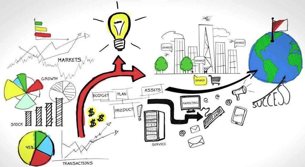 MEC & Partners Marketing Comunicazione